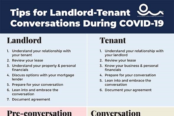 Tips for Landlord-Tenant Conversations