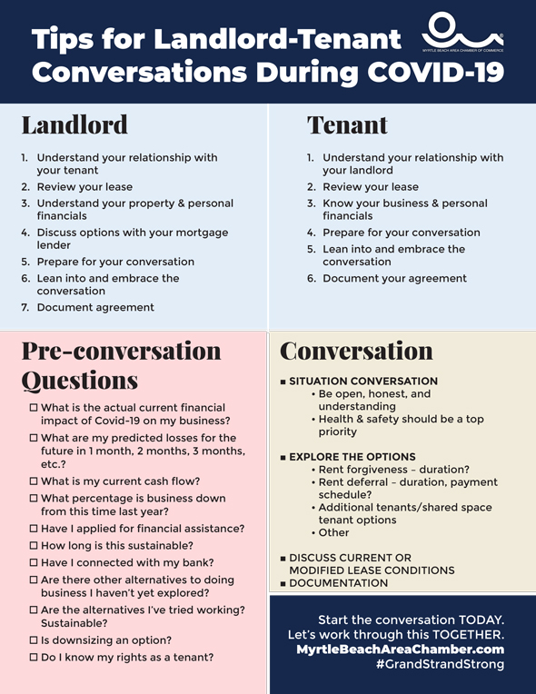 Tips For Landlord-Tenant Conversations During COVID-19